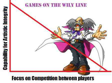 Games according to Dr. Wily